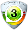 tellows Score 3 zu 0443235012